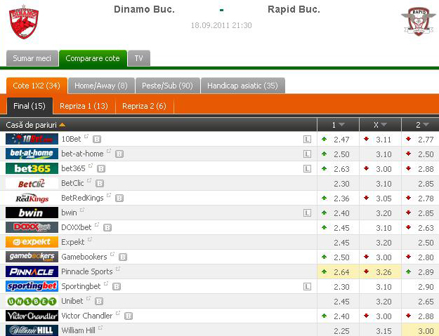 LIVE TEXT Primul derby al campionatului! Dinamo-Rapid 0-0! Fanii câinilor au fost EVACUAŢI din peluză