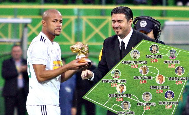 Asta e echipa sezonului în Liga I! Doar doi campioni în primul 11, Vasluiul are patru jucători. Jucătorul surpriză de la Steaua care a prins echipa: