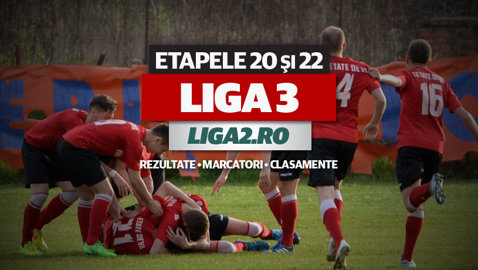 Rezultatele şi marcatorii etapelor 20 şi 22 ale Ligii 3. ASU Poli profită de pasul greşit al Cugirului şi urcă din nou pe primul loc. Dinamo II, umilită de Tulcea