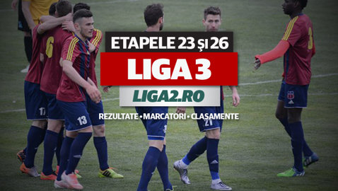 Rezultatele şi marcatorii etapelor 23 şi 26 ale Ligii 3. Dinamo II, zdrobită pe teren propriu de Juventus. Sâmbătă pot promova matematic două echipe