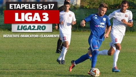 Rezultatele şi marcatorii etapelor 15 şi 17. CSM Reşiţa câştigă derby-ul cu Naţional Sebiş. Scorul rundei a fost înregistrat la Bistriţa, acolo unde la pauză era 0-0