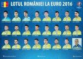 OFICIAL | Lotul României pentru EURO 2016: Alex Maxim e al cincilea jucător OUT de la naţională! Cei 23 de jucători aleşi de Iordănescu
