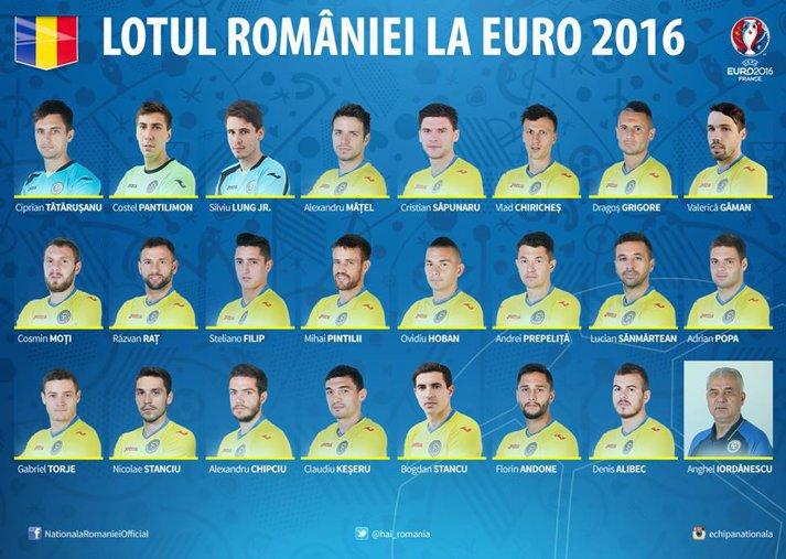 lotul-Romaniei-FRF.jpg?width=715