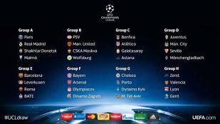 Grupe echilibrate în Liga Campionilor: Lucescu, în grupă dificilă, cu PSG şi Real Madrid. Juventus, Manchester City, Sevilla şi Gladbach, o altă grupă dificilă. Barcelona, alături de Leverkusen, Roma şi BATE Borisov