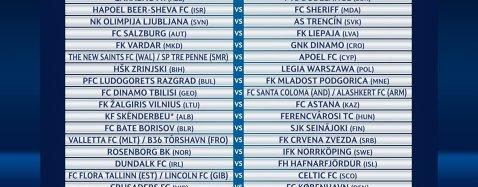 Începe nebunia! Tragerea la sorţi Champions League: s-au stabilit meciurile din primele două tururi preliminare. Ce le aşteaptă pe Astra şi Steaua pe 15 iulie