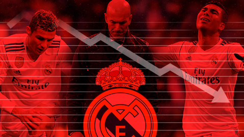"""Zidane, """"from hero to zero"""": a dus Realul în situaţii pe care fanii nici nu le credeau posibile! Cele şapte recorduri negative care vor rămâne în istorie, după un tur umilitor în La Liga"""
