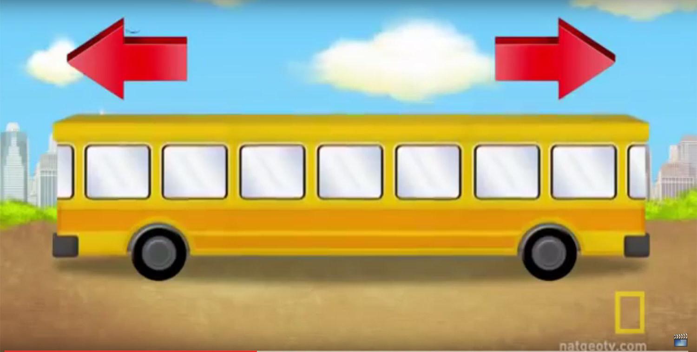 """Testul """"imposibil"""" pentru majoritatea adulţilor şi extrem de uşor pentru 80% dintre copii. În ce direcţie merge autobuzul din imagine?"""