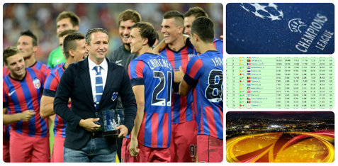 Veste fantastică de la UEFA: România, la un pas să trimită două echipe în Ligă! Ce s-a întâmplat după seara magică reuşită în Europa League