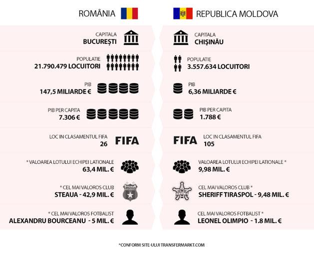 Companie intima Tiraspol Moldova