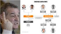 ProSport a descoperit fondul de investiţii, mascat într-o reţea offshore din Malta, prin care Becali vrea să-l vândă pe Stanciu în Anglia. EXCLUSIV | Precedent periculos în Belgia