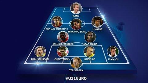 TOP | Cel mai bun 11 al fotbaliştilor care au impresionat în Europa după ce au participat la C.E. U 21 din 2015. 1. Ter Stegen, 2. Kimmich...