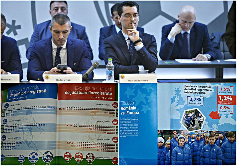Veşti mari, ţara e-n sărbătoare: FRF anunţă oficial că, în ultimii doi ani, numărul fotbaliştilor a crescut cu 240%, iar populaţia României s-a mărit cu 2,5 milioane de locuitori. Bonus: o descoperire a lui Burleanu revoluţionează matematicile | UPDATE FRF precizează: a numărat şi românii plecaţi în străinătate!
