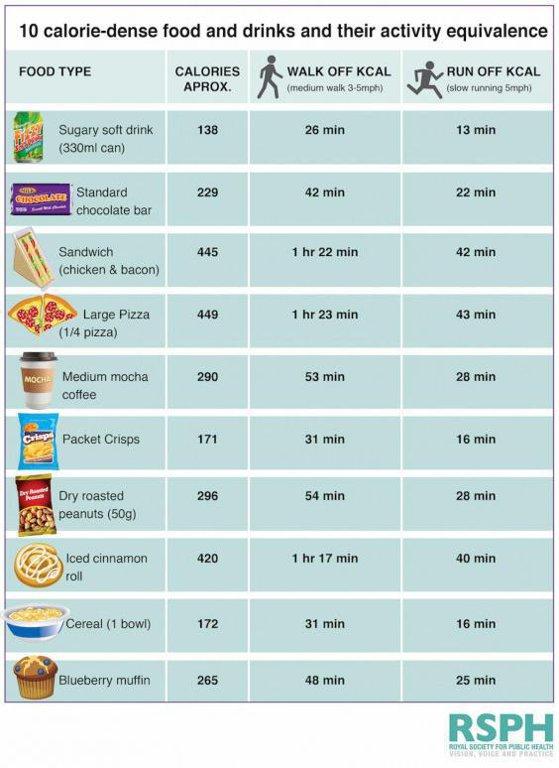 Câte calorii arzi când dormi. Iată cât poți să slăbești în somn