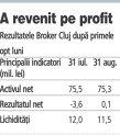 Broker Cluj a castigat 1 mil. euro pe cresterea din august a Bursei