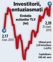 Banca Transilvania cere 120 mil. lei cash de la actionari si vrea sa mearga la Viena