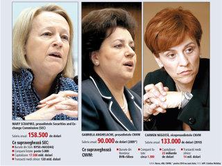 Şefii CNVM au aceleaşi salarii ca supraveghetorii de pe Wall  Street, între 90.000-133.000 de mii de dolari