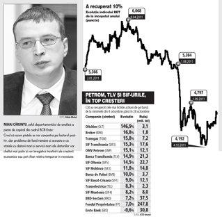 Indicii bursei au recuperat 10% de la minime. De ce sunt acţiunile româneşti atractive?