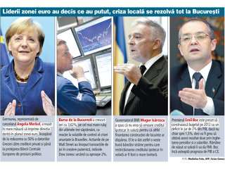 Europa reînvie, dar România tot se întreabă cum să ţină banii băncilor străine în ţară
