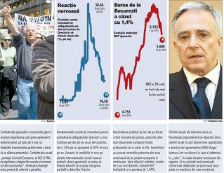 Grecia evita razant colapsul. Isarescu spune ca bancile grecesti locale sunt bine capitalizate