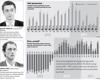 Teama de căderea exporturilor spulberată de datele Statisticii: plus 24% în august După două luni de creştere mai modestă, exporturile au înregistrat în august un salt notabil de 24,1% faţă de august 2010, la 14,69 mld. lei (3,46 miliarde de euro), amânând temerea căderii bruşte a exporturilor pe fondul turbulenţelor de pe pieţele externe lucru ce obligă la revizuirea prognozelor de creştere economică.