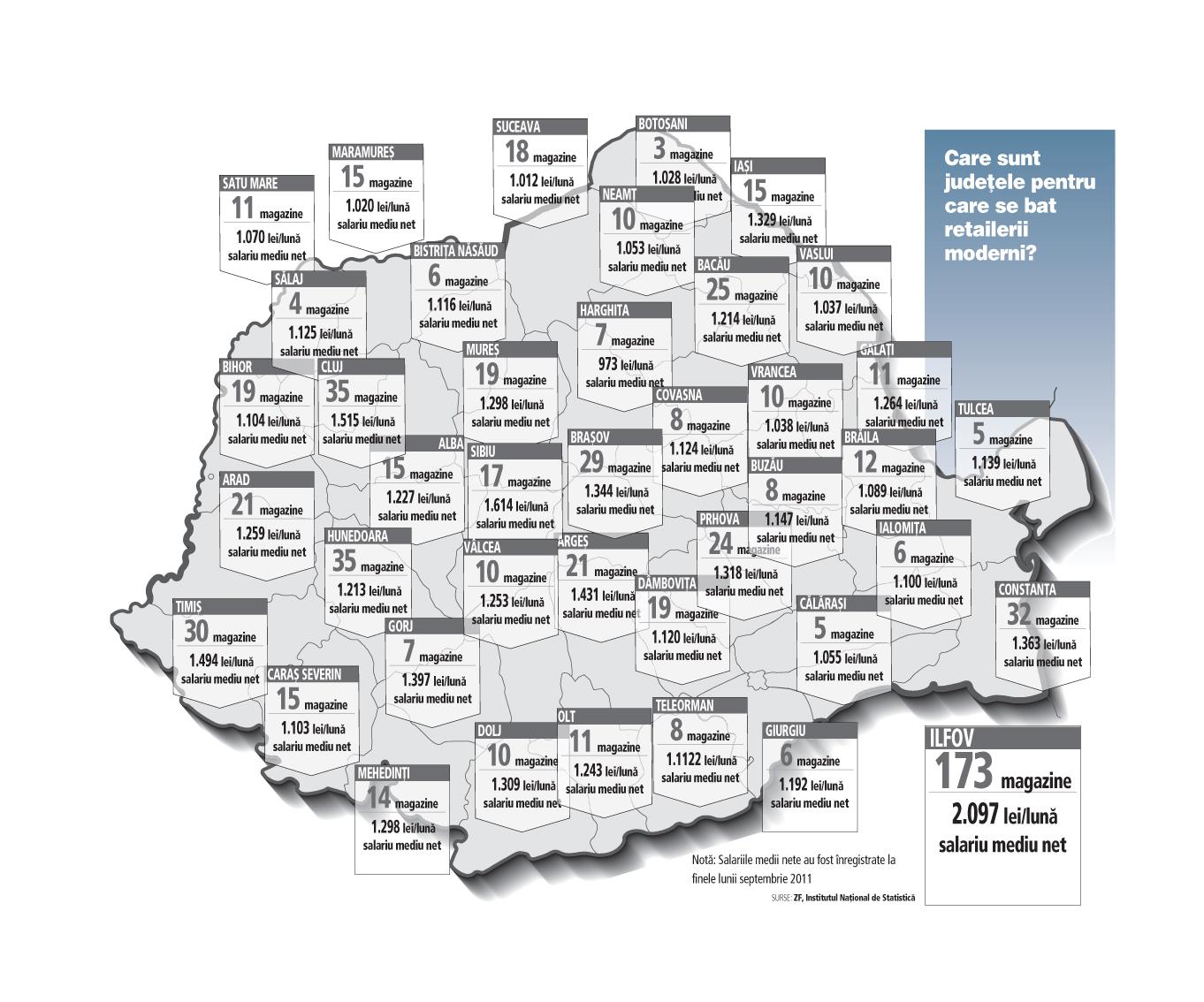 Harta Retailului Modern Unu Din Cinci Magazine In Capitală