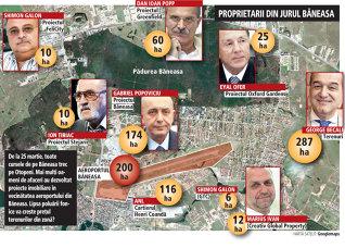 Închiderea aeroportului Băneasa dezvăluie o comoară imobiliară de un miliard de euro