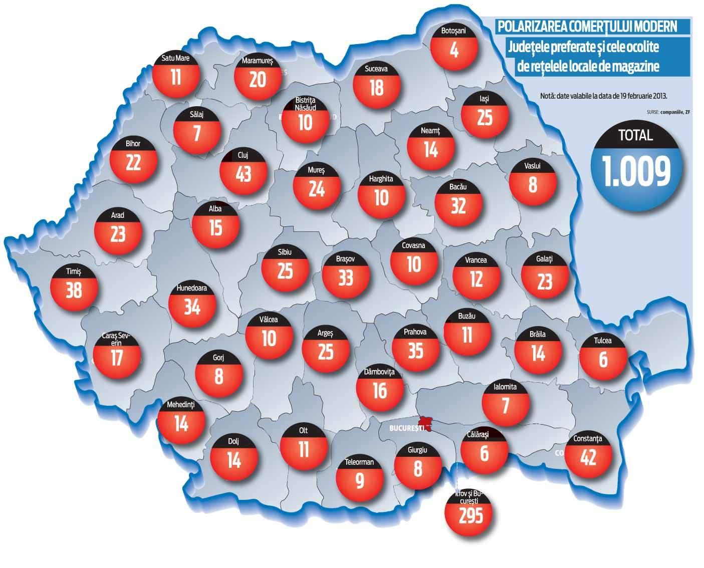 Harta Comerţului Modern Local 1 000 De Magazine Din Care O Treime
