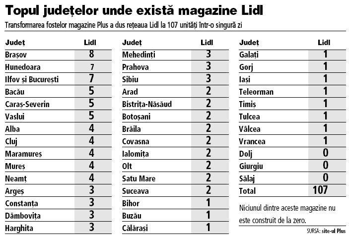 Harta Magazinelor Lidl Germanii Au Bifat 38 De Judeţe Doar Trei