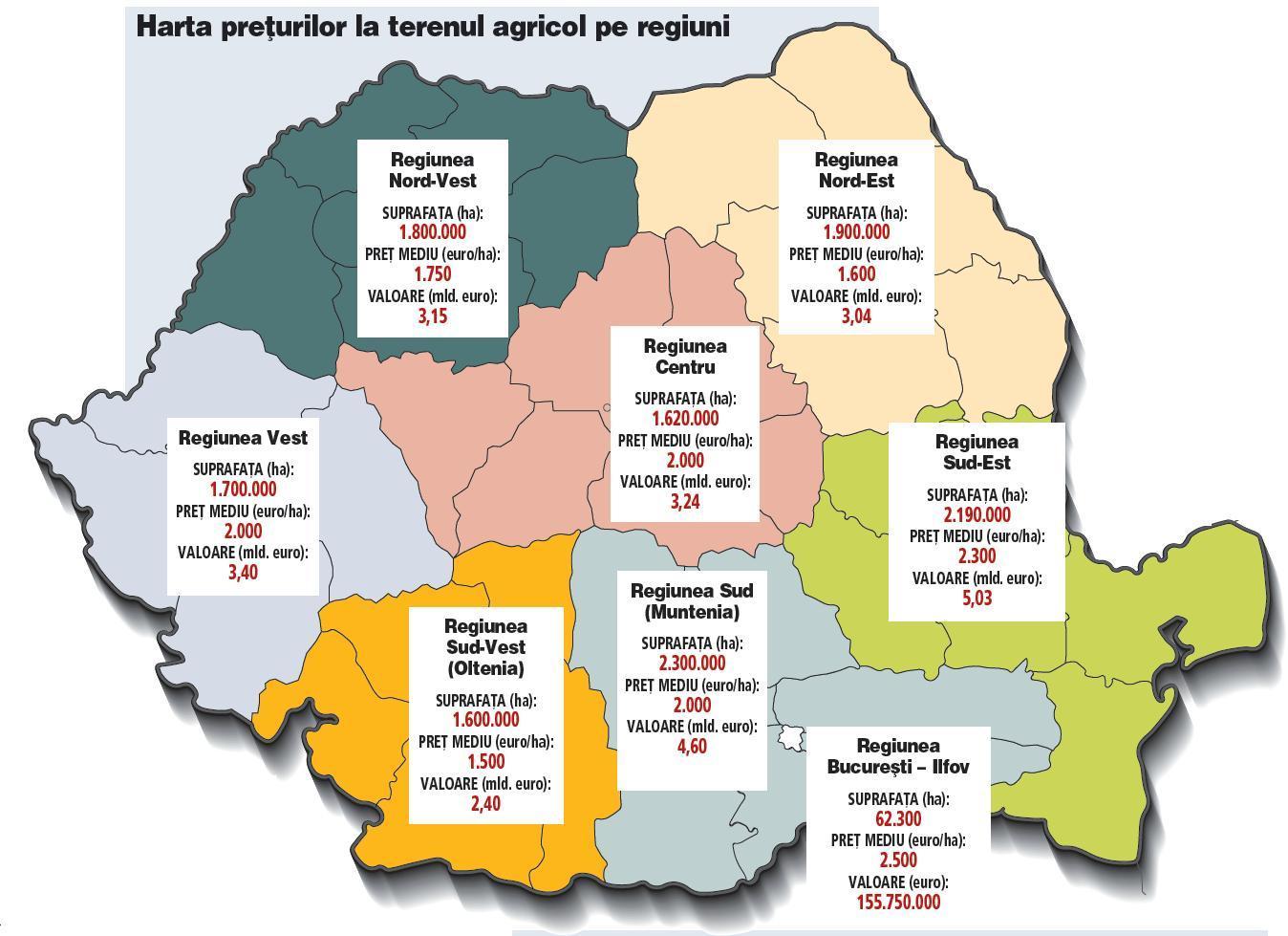 Terenul Agricol Din Romania Valorează 25 De Miliarde De Euro O