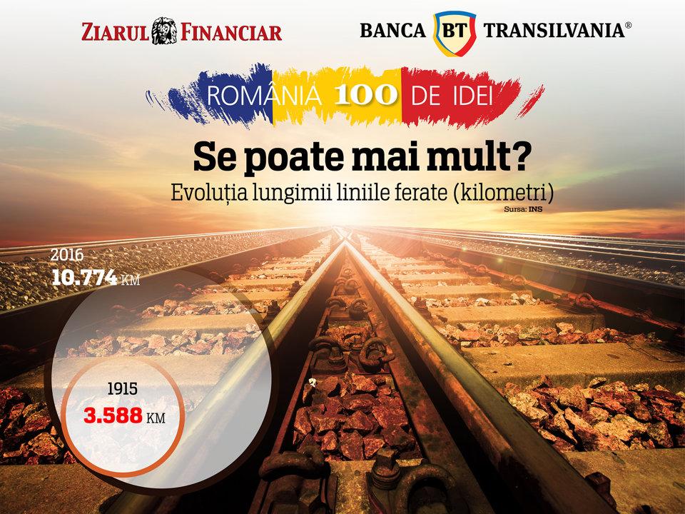 Câţi kilometri de cale ferată avea România acum 100 de ani şi la câţi a ajuns acum?