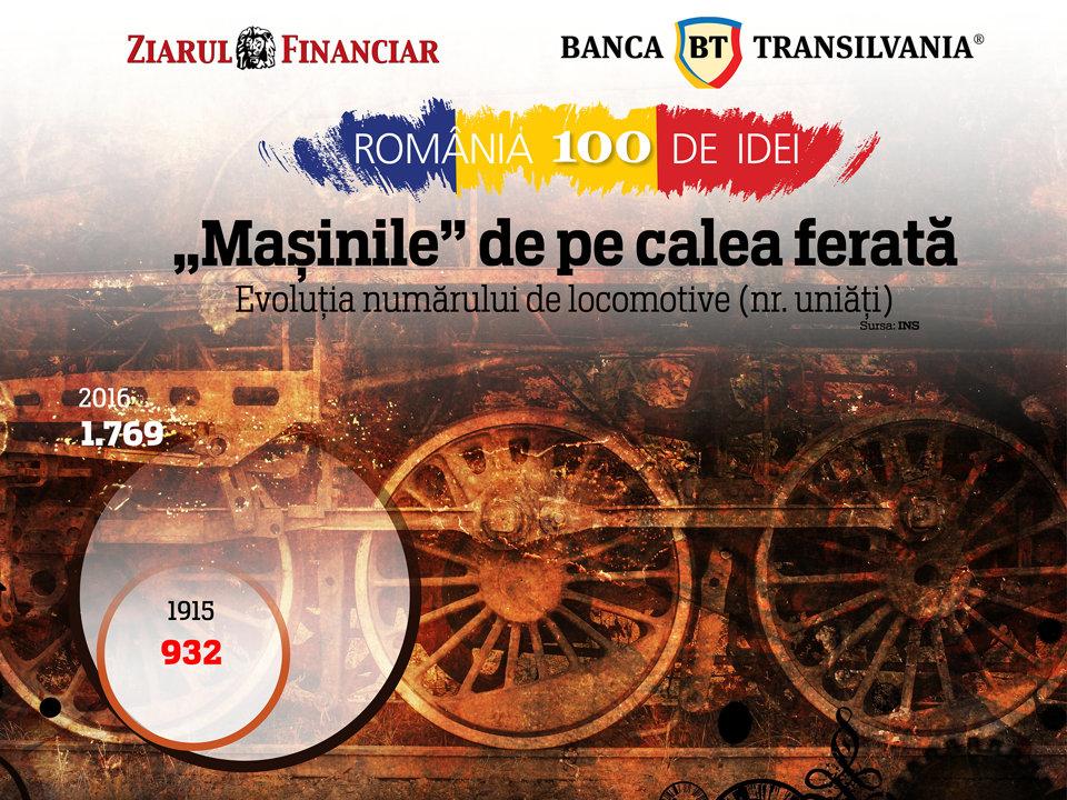 Câte locomotive avea România acum 100 de ani şi câte are acum?