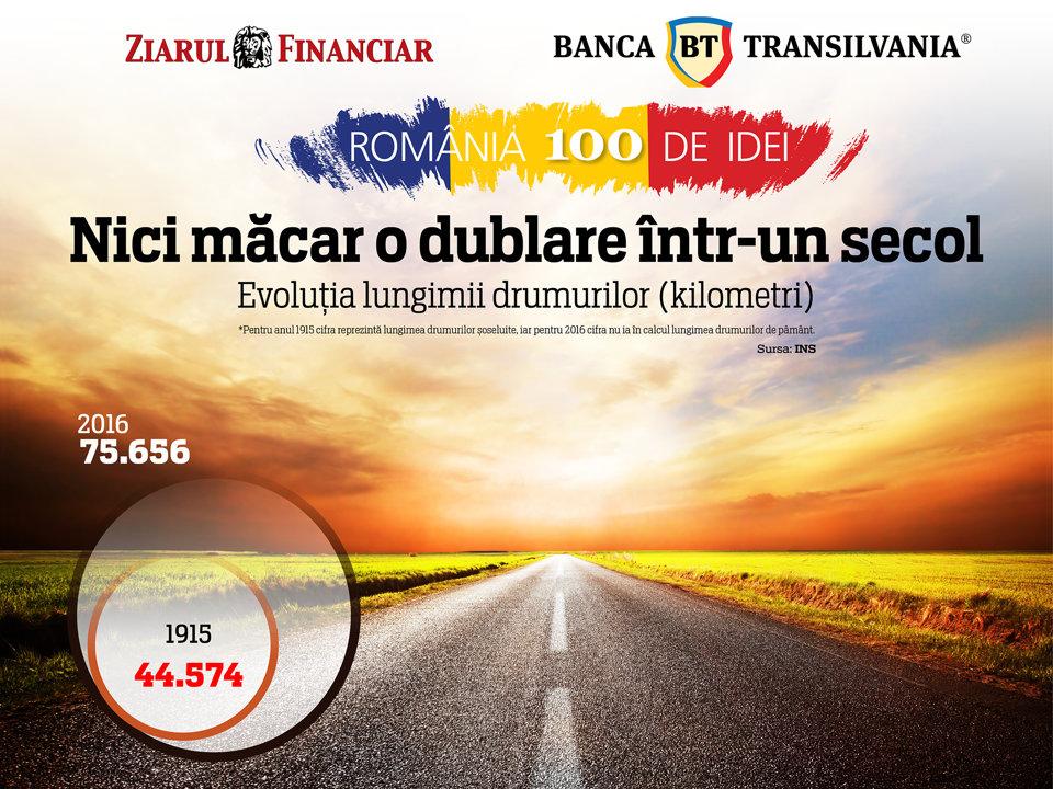 Care era lungimea drumurilor pe care circulau românii acum 100 de ani?