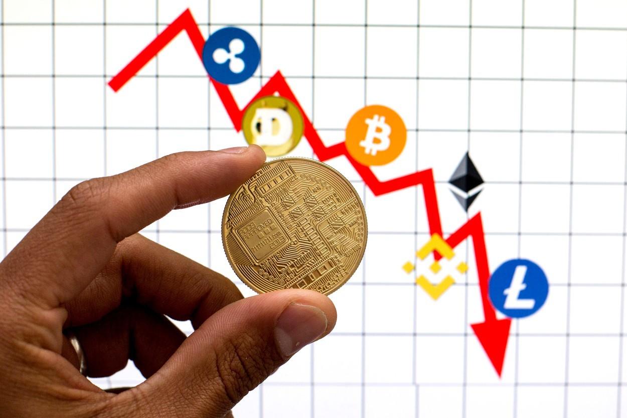 riscuri sistematice ale bitcoinului