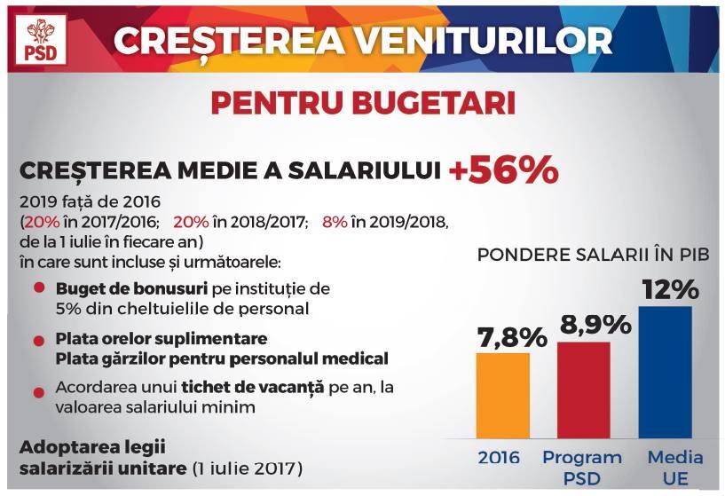 creșterea veniturilor - Traducere în engleză - exemple în română | Reverso Context