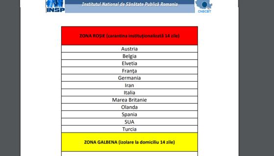 România a actualizat lista cu zonele ROŞII de COVID-19. Alte 7 ţări au fost adăugate. Carantină obligatorie de 14 zile