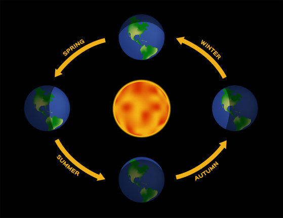 Imaginea articolului 20 martie. Echinocţiul de primăvară 2019 marchează debutul primăverii astronomice