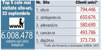 Top 5 cele mai vizitate site-uri, 23 septembrie