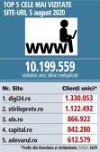 Top 5 cele mai vizitate site-uri, 05 august