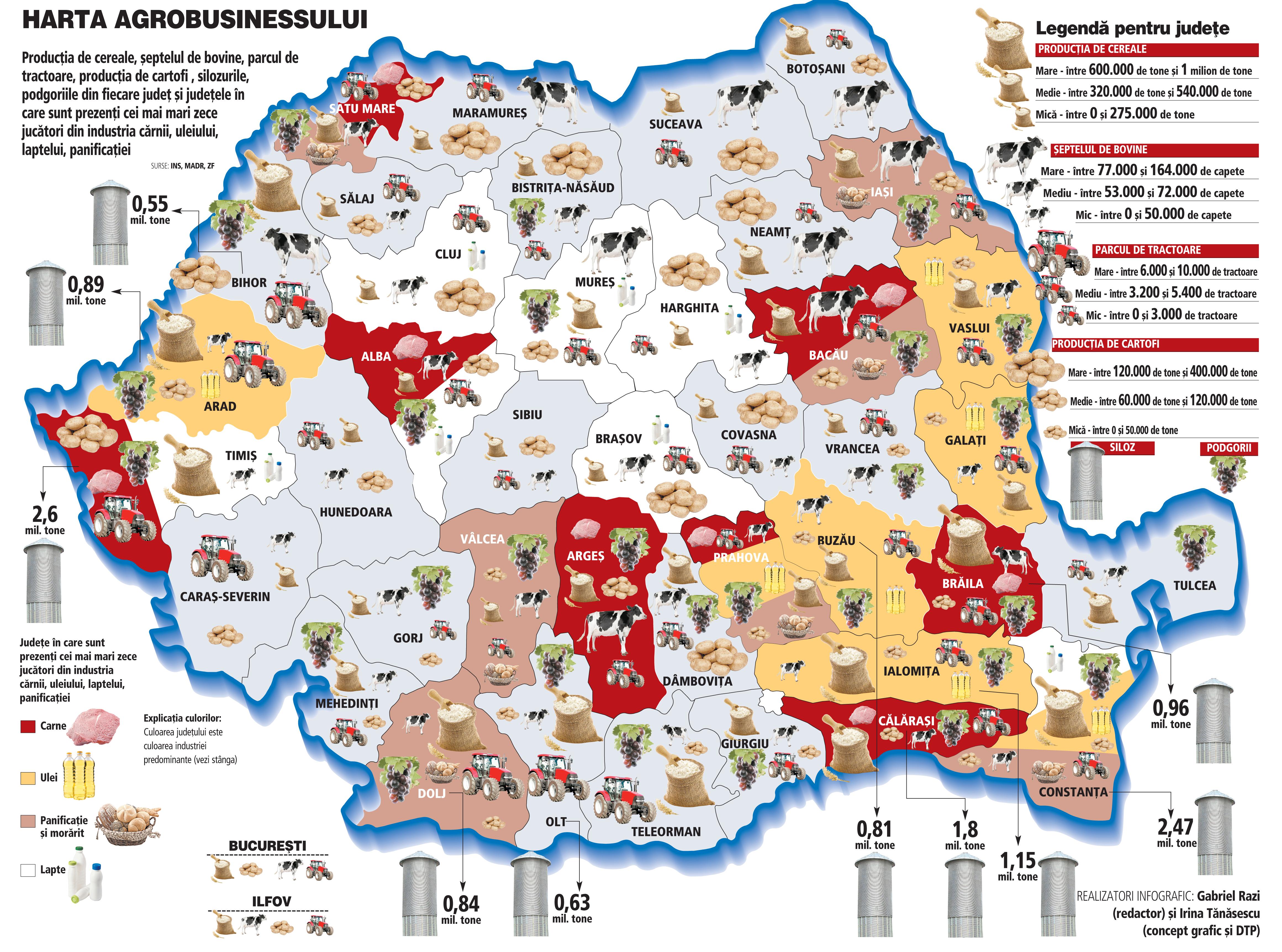 Harta agrobusinessului