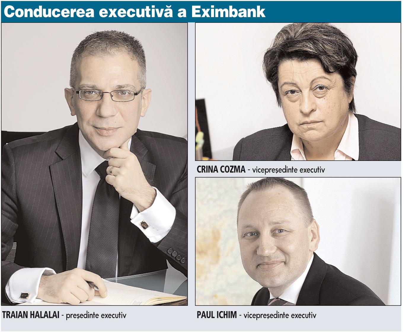 Cum să îţi asiguri un salariu de 30.000 euro pe lună. Conducerea Eximbank a primit discret un nou mandat pe patru ani