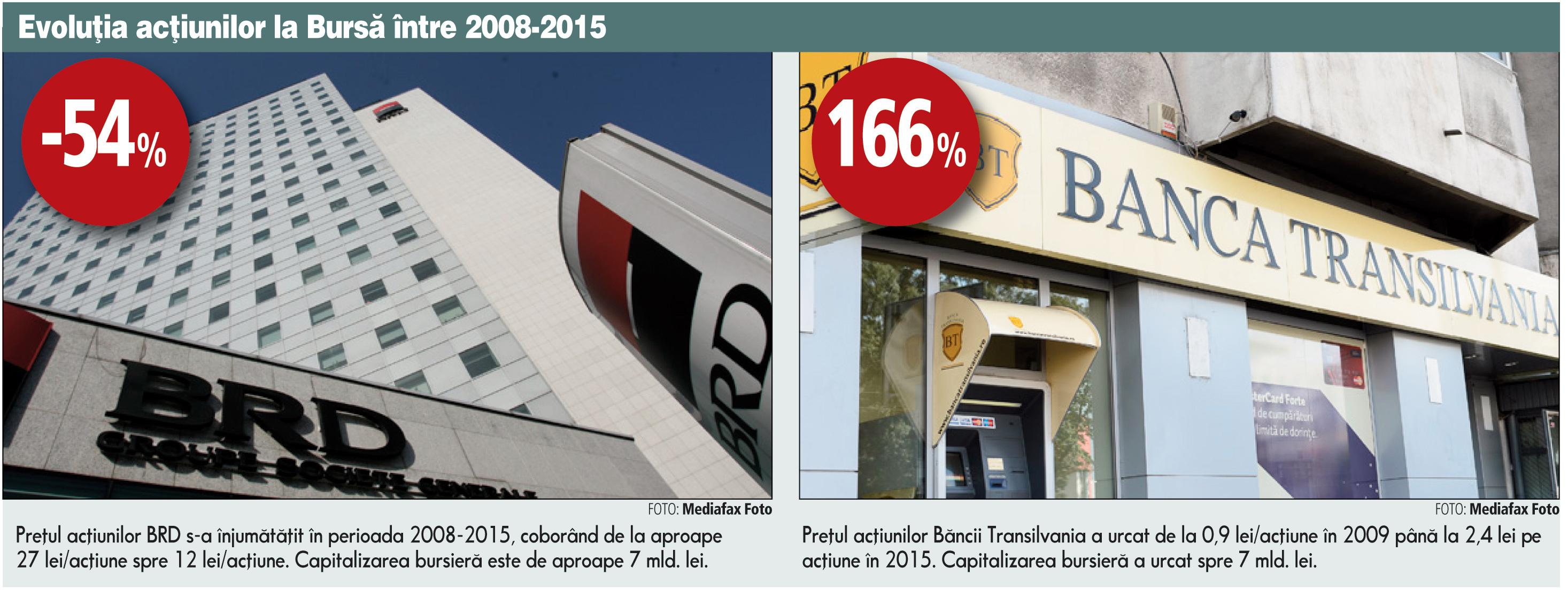 Lupta dintre BRD şi Banca Transilvania pentru locul doi în sectorul bancar se dă acum cot la cot. În perioada de criză o bancă a crescut, cealaltă a scăzut. Cinci indicatori care analizează evoluţia celor două bănci în ultimii 8 ani