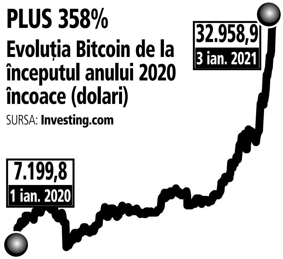 bitcoin fără site- uri de atașamente)