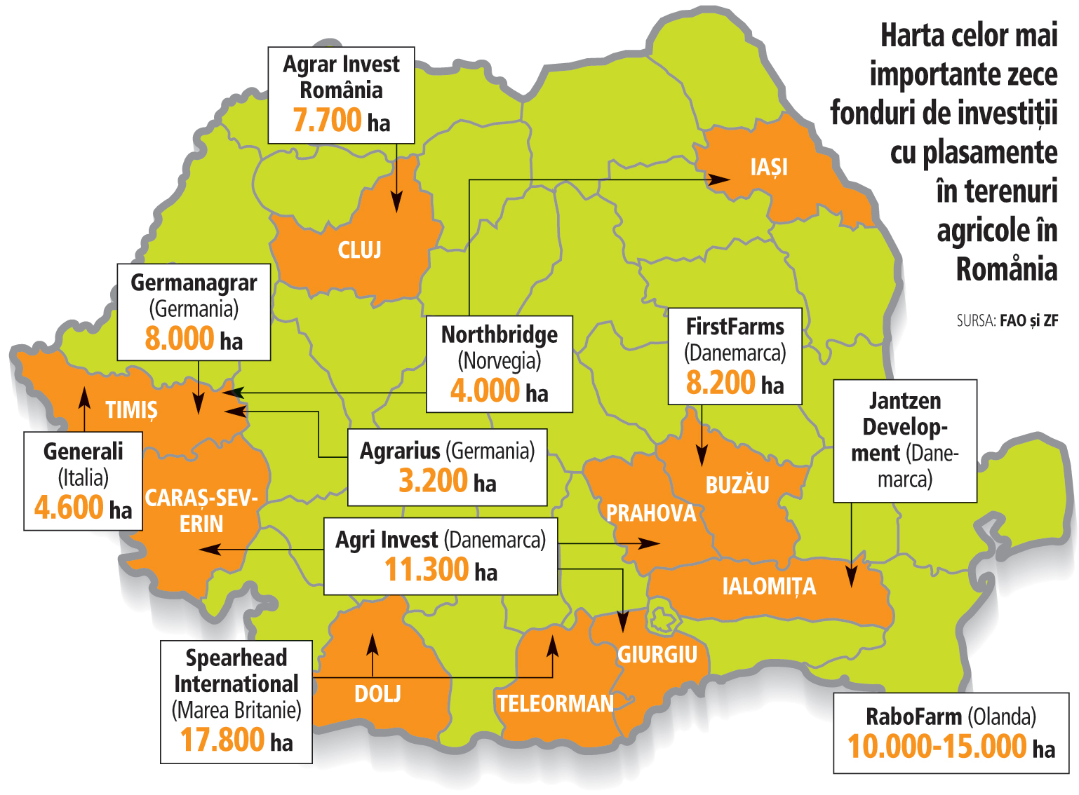 Zece Fonduri De Investiţii Au Terenuri Agricole De 200 Mil Euro