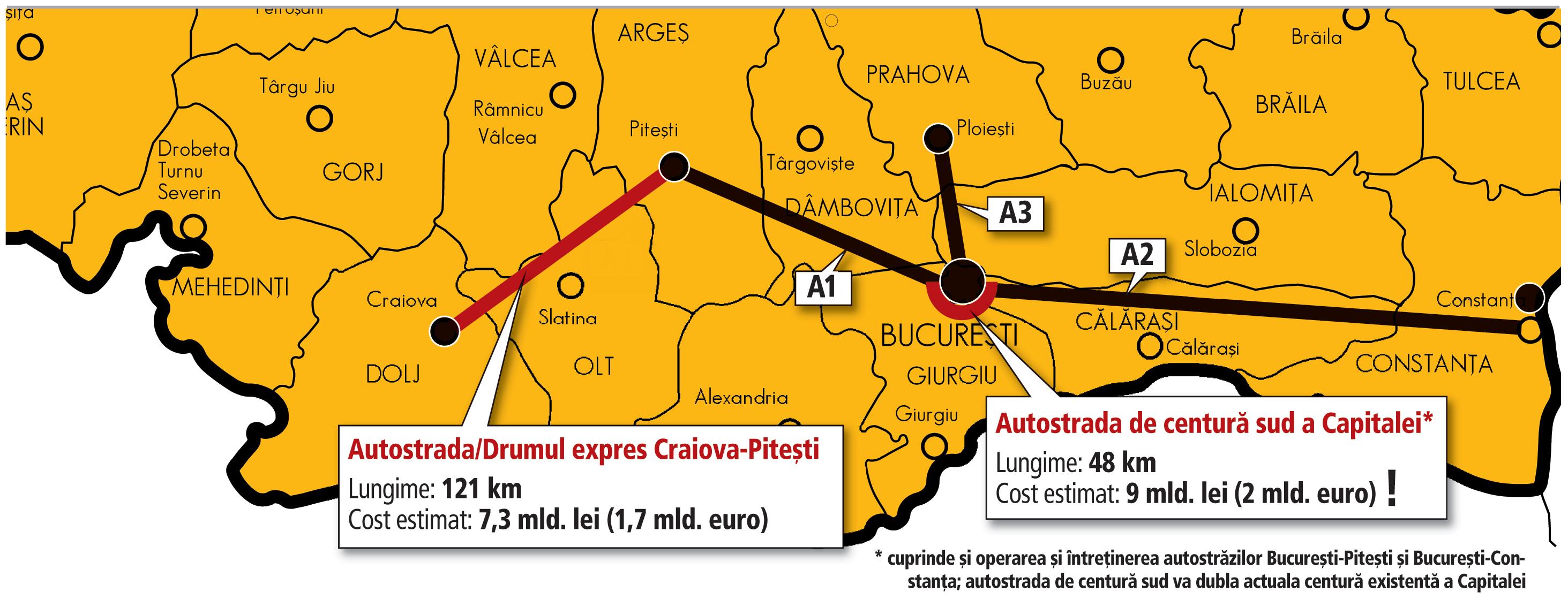 Concesiuni de autostrăzi de 4 mld. euro bat pasul pe loc: Craiova-Piteşti şi centura de sud a Capitalei nu au nici dată de start, nici de final