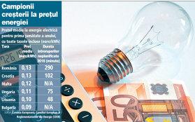 România, campioană europeană la scumpirea energiei, dar pe ultimul loc la calitatea serviciului de distribuţie. Cine este responsabil şi ce soluţii sunt?