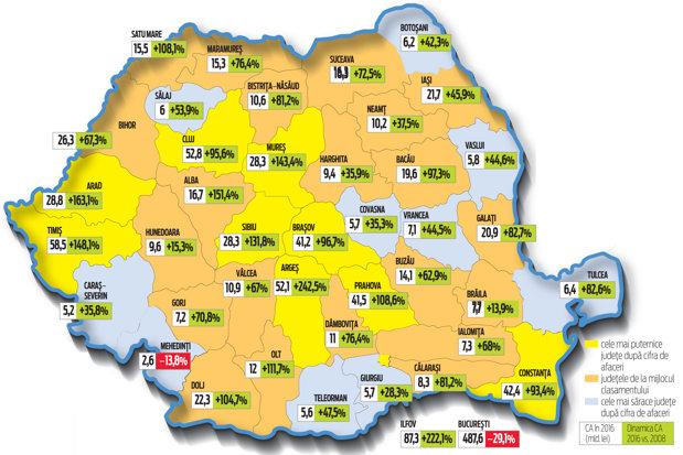 Harta De Business A Romaniei Cum S A Schimbat In Ultimul Deceniu