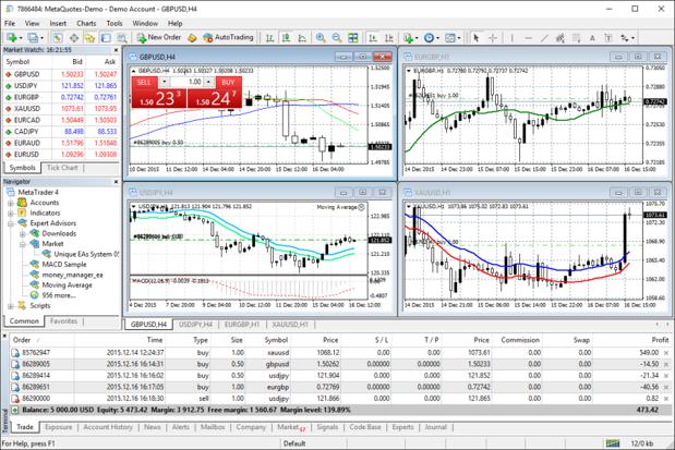HF Markets Trading Tools | Premium Trader Tools | Trade Terminal