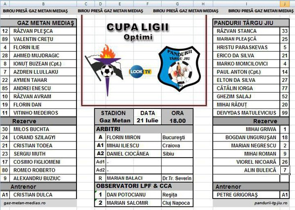 Concordia - Dinamo 1-3  Rezultate şi echipele calificate în