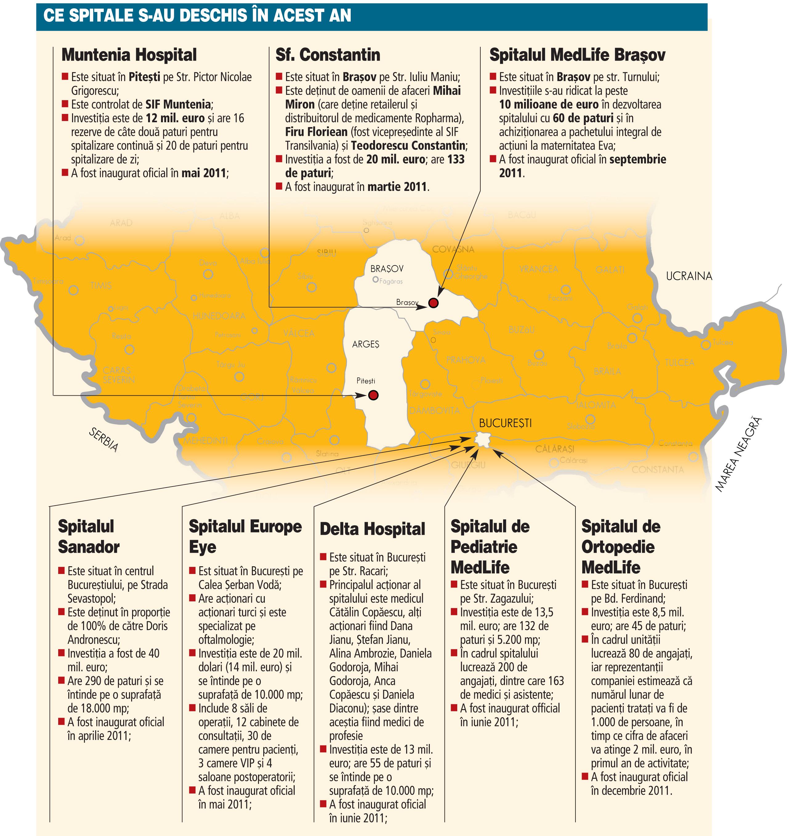 Harta Spitalelor Deschise In 2011 Cine Si Unde A Pariat Pe