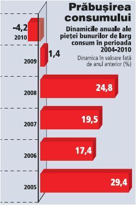 Duelul franco-german din retailul modern cu o miză de 6 mld. euro este câştigat de nemţi